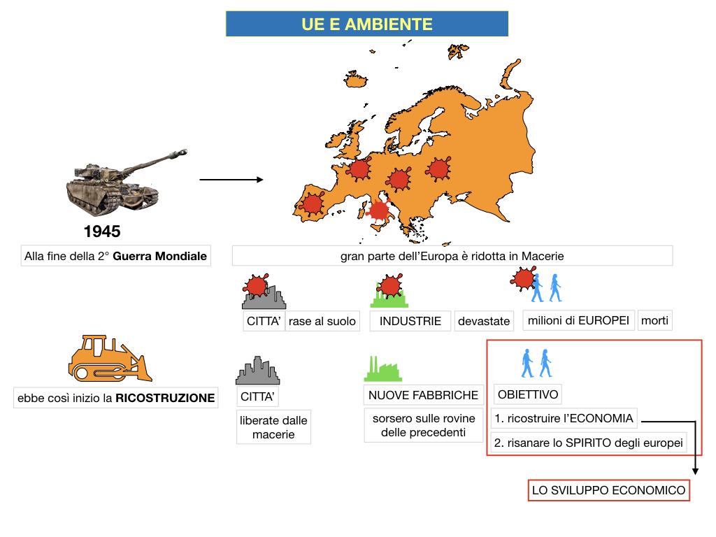 5. L'UNIONE EUROPEA E L'AMBIENTE_SIMULAZIONE.008