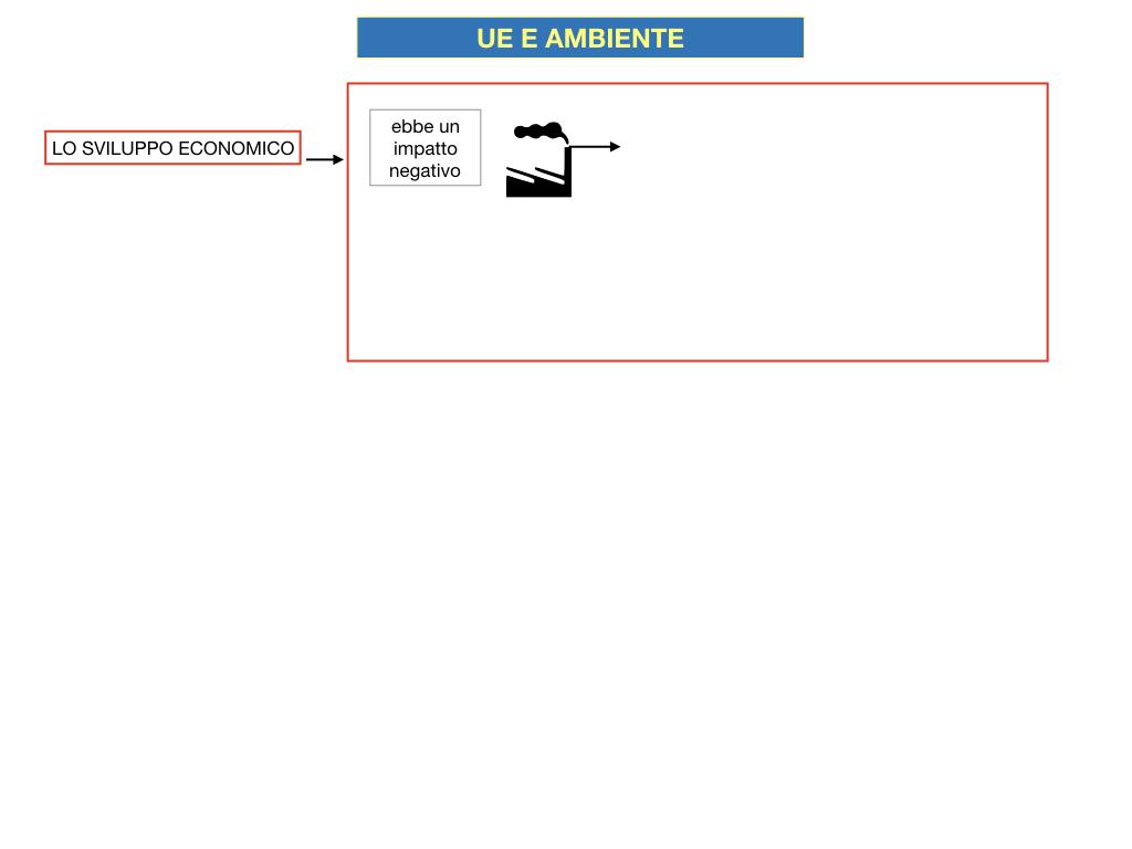5. L'UNIONE EUROPEA E L'AMBIENTE_SIMULAZIONE.010