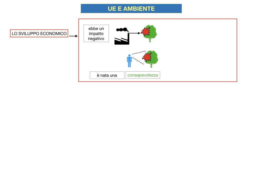 5. L'UNIONE EUROPEA E L'AMBIENTE_SIMULAZIONE.012