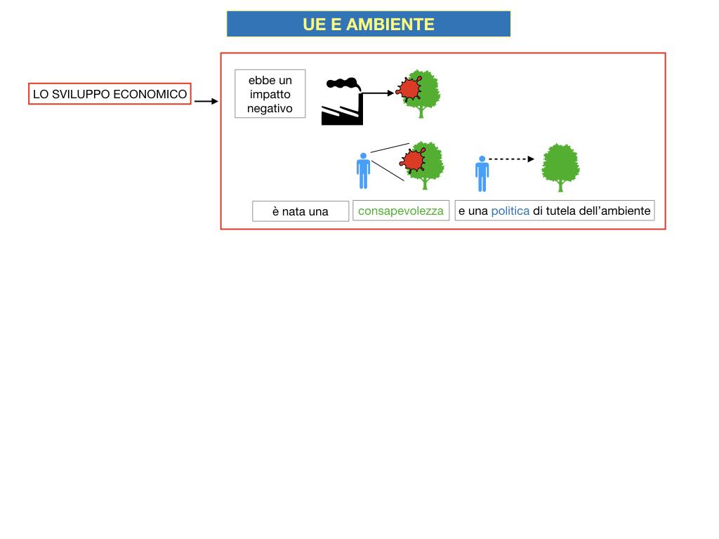 5. L'UNIONE EUROPEA E L'AMBIENTE_SIMULAZIONE.013