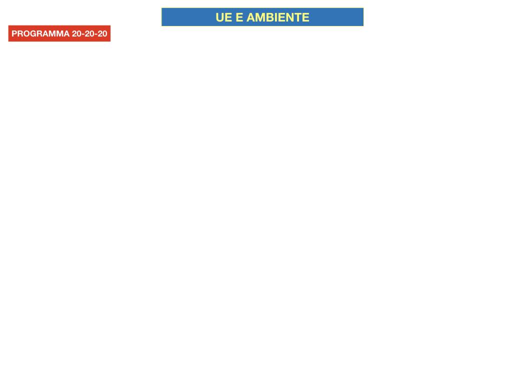 5. L'UNIONE EUROPEA E L'AMBIENTE_SIMULAZIONE.027