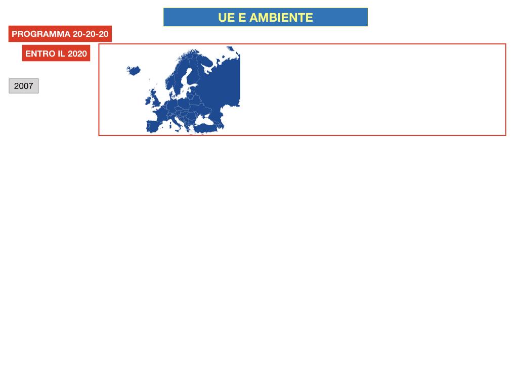 5. L'UNIONE EUROPEA E L'AMBIENTE_SIMULAZIONE.028