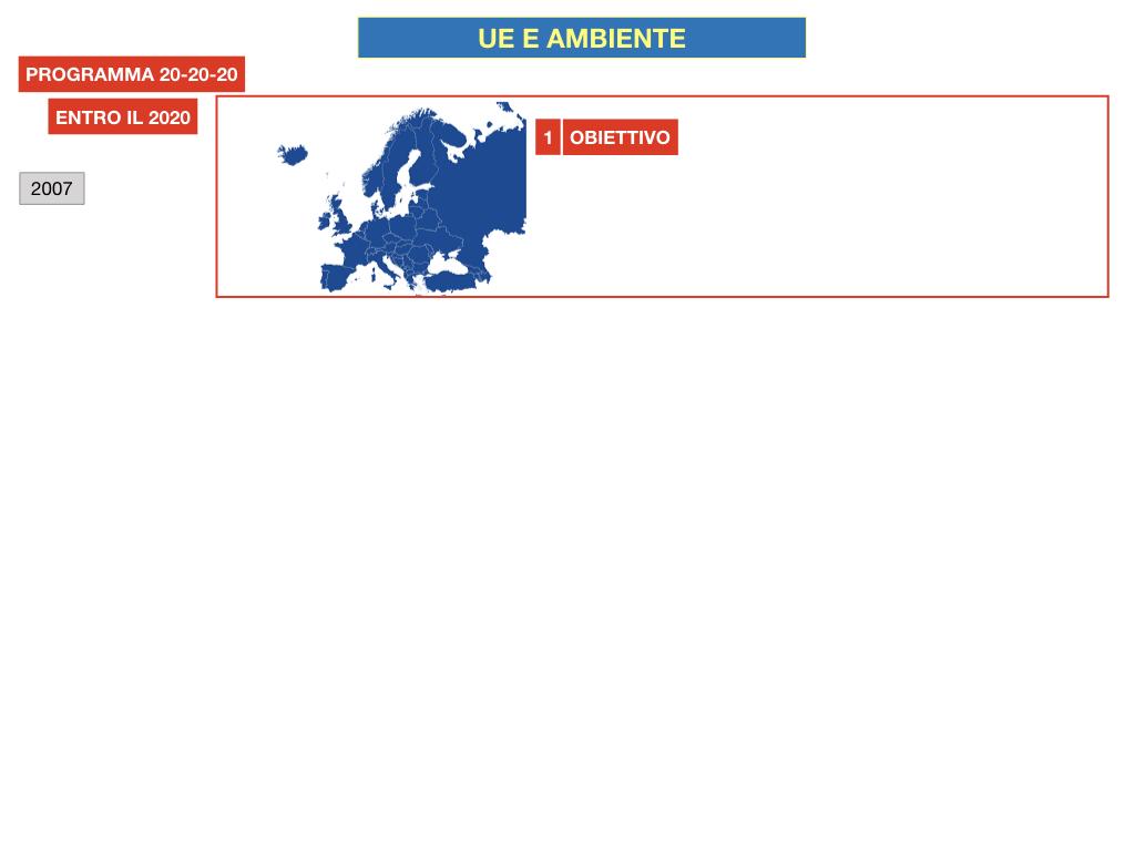 5. L'UNIONE EUROPEA E L'AMBIENTE_SIMULAZIONE.029