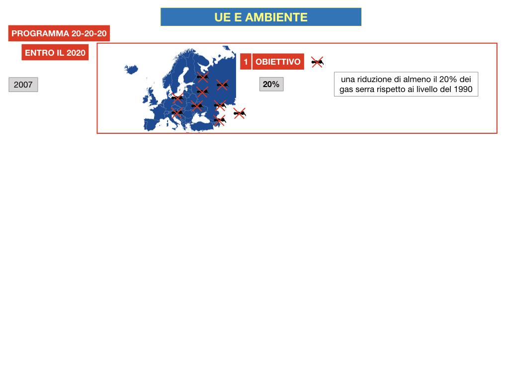 5. L'UNIONE EUROPEA E L'AMBIENTE_SIMULAZIONE.030