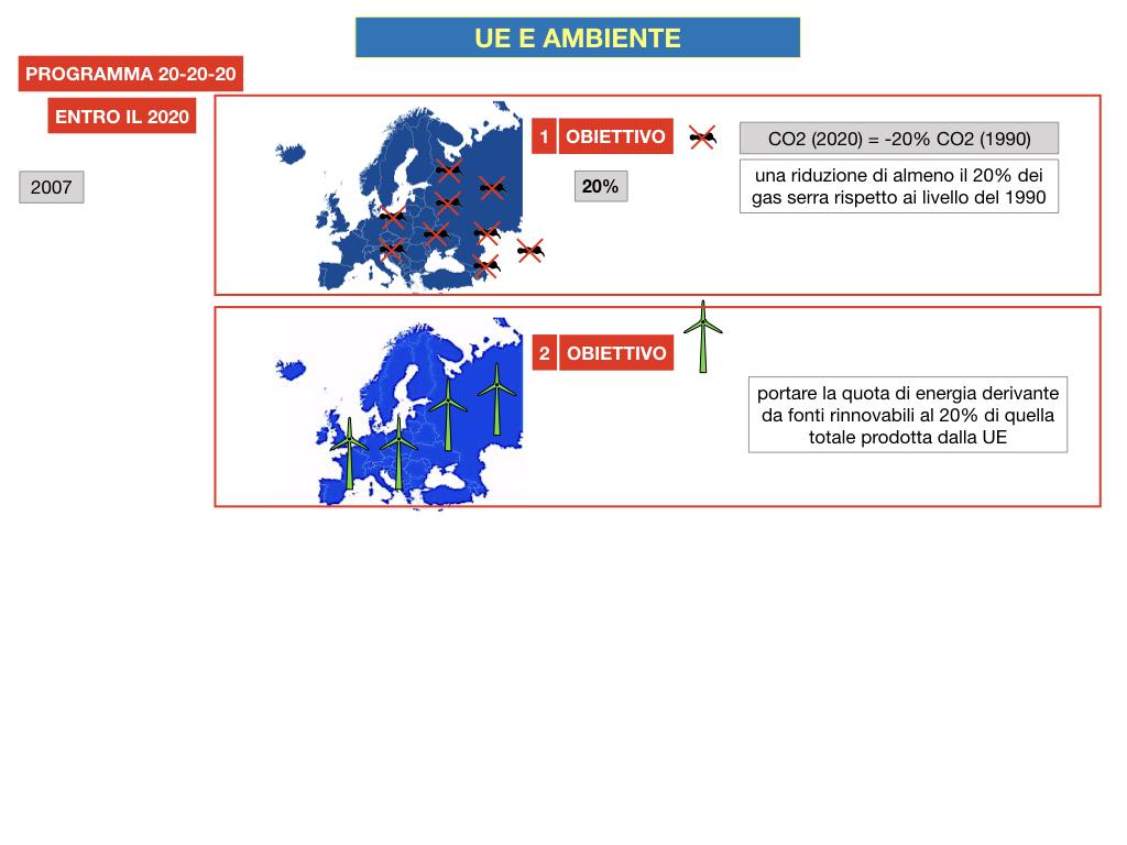 5. L'UNIONE EUROPEA E L'AMBIENTE_SIMULAZIONE.033