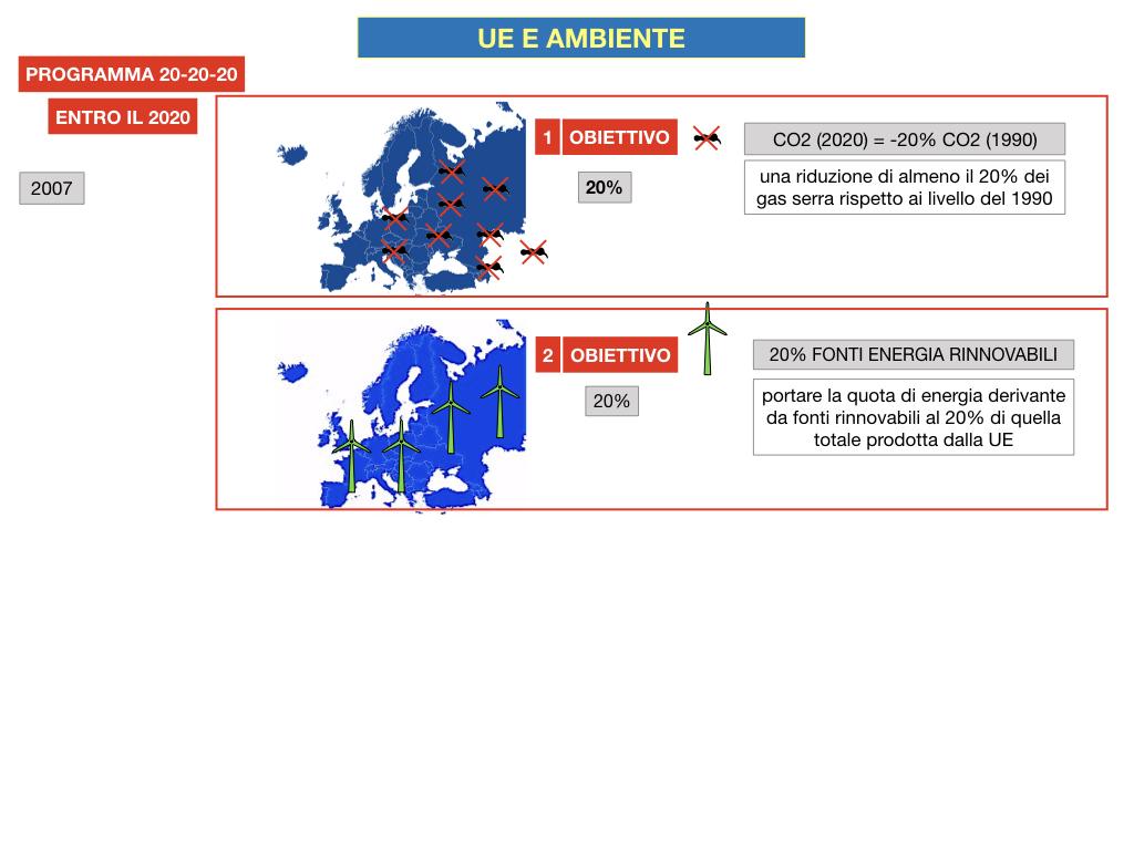 5. L'UNIONE EUROPEA E L'AMBIENTE_SIMULAZIONE.034