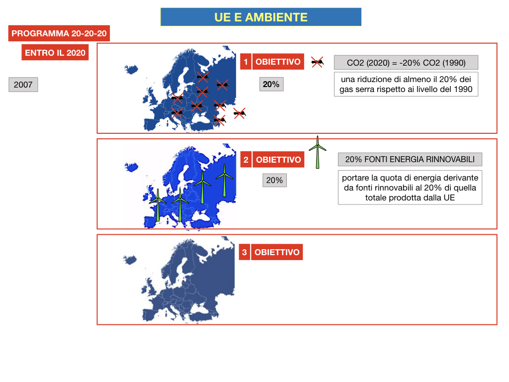 5. L'UNIONE EUROPEA E L'AMBIENTE_SIMULAZIONE.035