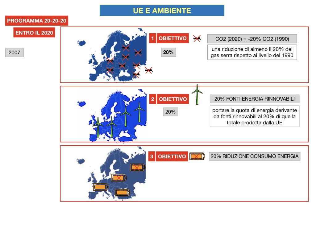 5. L'UNIONE EUROPEA E L'AMBIENTE_SIMULAZIONE.036