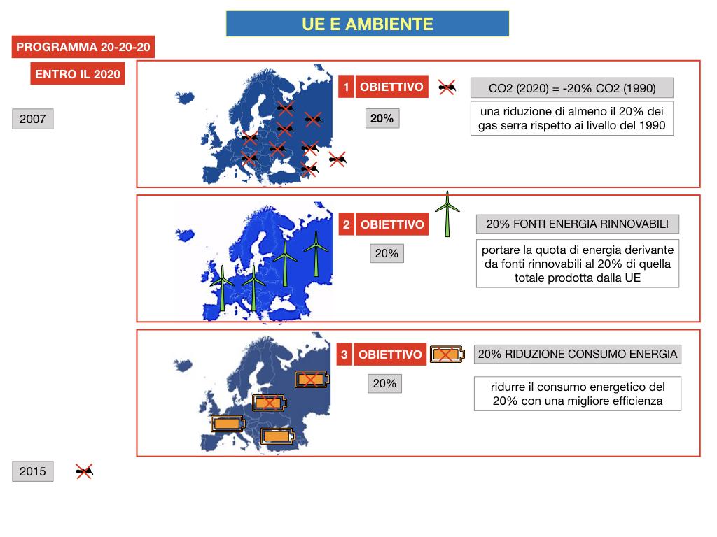 5. L'UNIONE EUROPEA E L'AMBIENTE_SIMULAZIONE.038