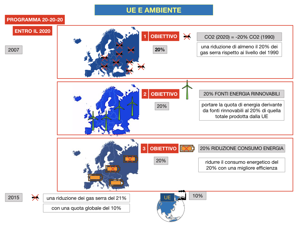 5. L'UNIONE EUROPEA E L'AMBIENTE_SIMULAZIONE.040
