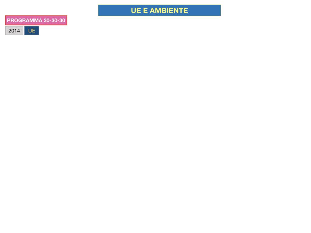 5. L'UNIONE EUROPEA E L'AMBIENTE_SIMULAZIONE.043