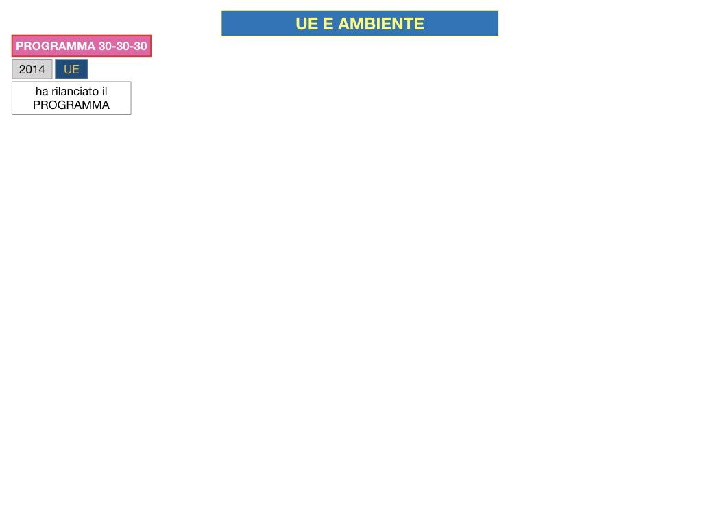 5. L'UNIONE EUROPEA E L'AMBIENTE_SIMULAZIONE.044