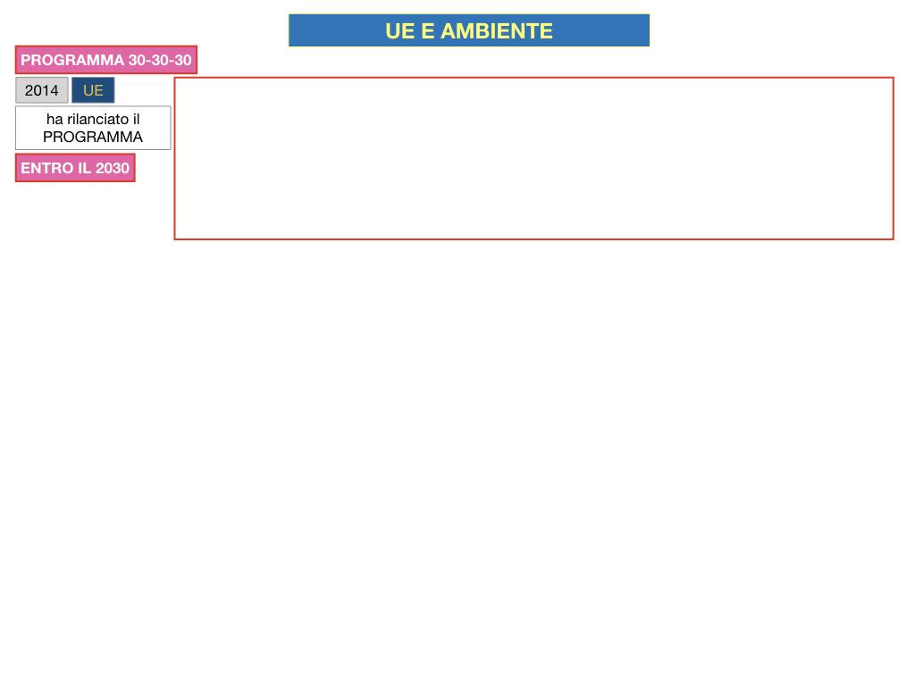 5. L'UNIONE EUROPEA E L'AMBIENTE_SIMULAZIONE.045