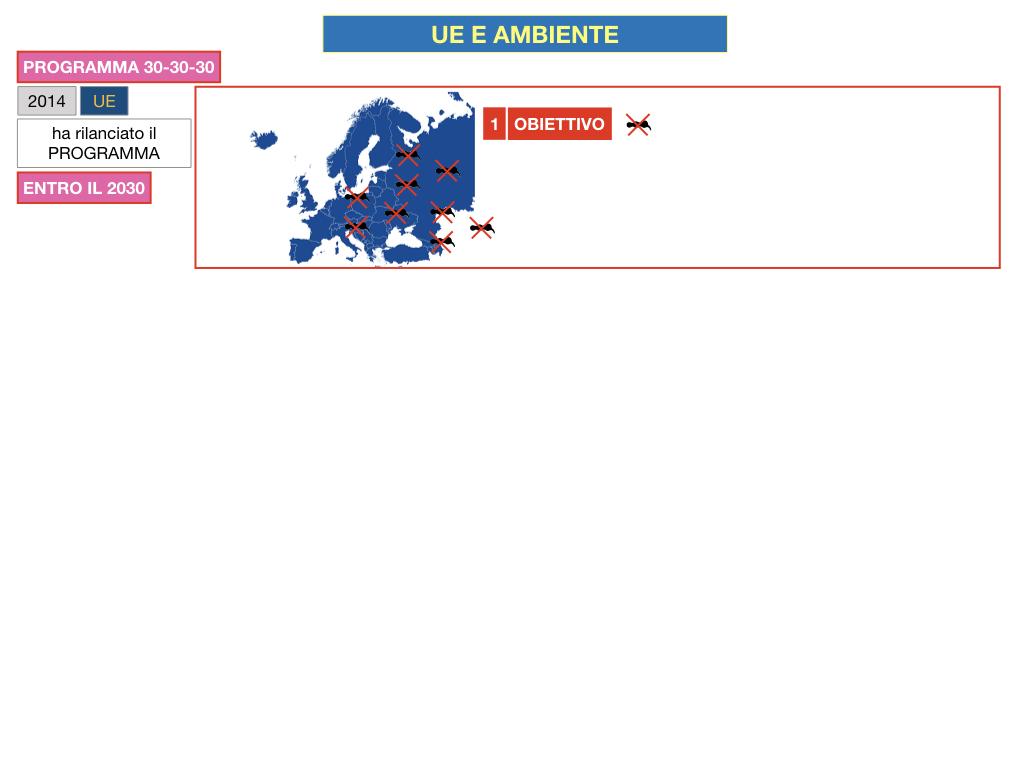 5. L'UNIONE EUROPEA E L'AMBIENTE_SIMULAZIONE.046