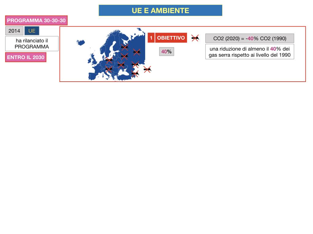 5. L'UNIONE EUROPEA E L'AMBIENTE_SIMULAZIONE.047