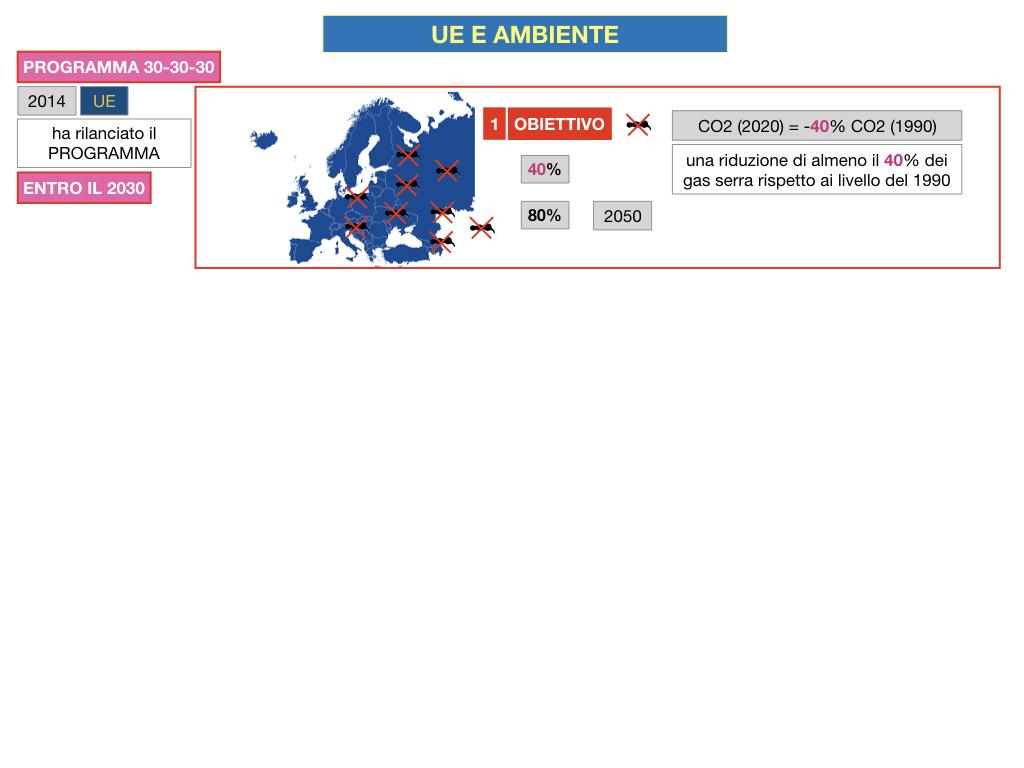 5. L'UNIONE EUROPEA E L'AMBIENTE_SIMULAZIONE.048