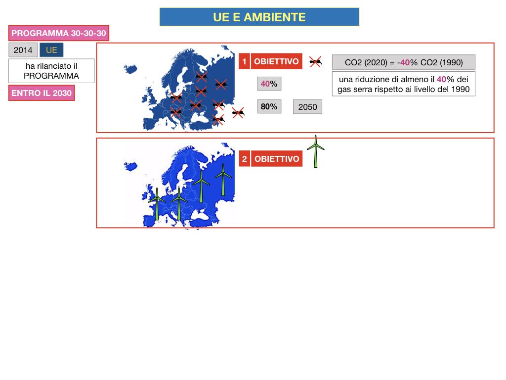 5. L'UNIONE EUROPEA E L'AMBIENTE_SIMULAZIONE.049