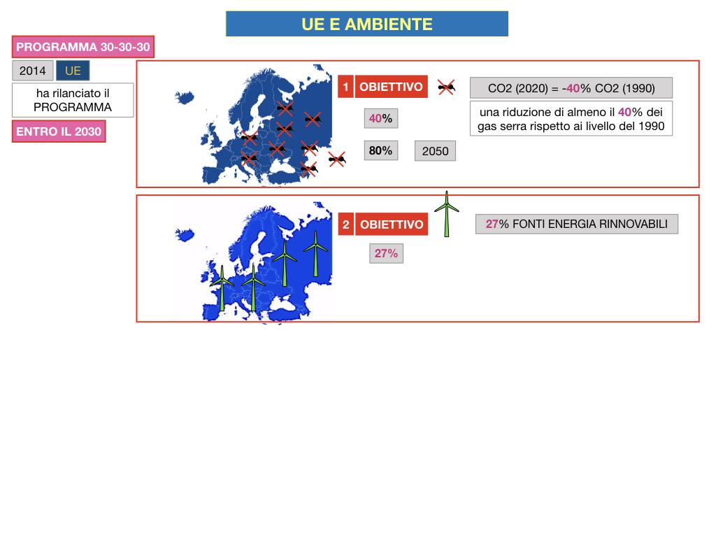 5. L'UNIONE EUROPEA E L'AMBIENTE_SIMULAZIONE.050