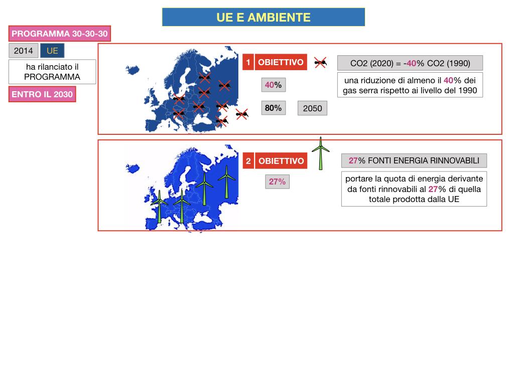5. L'UNIONE EUROPEA E L'AMBIENTE_SIMULAZIONE.051