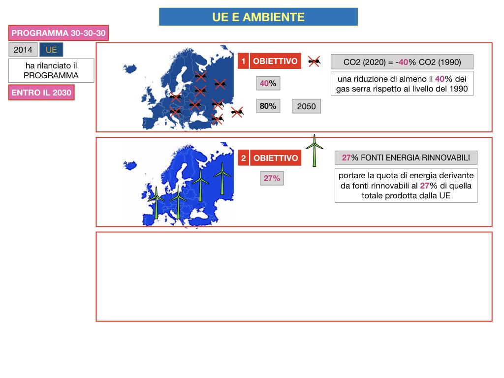 5. L'UNIONE EUROPEA E L'AMBIENTE_SIMULAZIONE.052