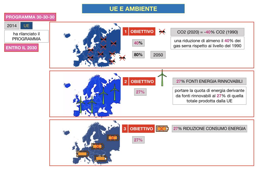 5. L'UNIONE EUROPEA E L'AMBIENTE_SIMULAZIONE.054