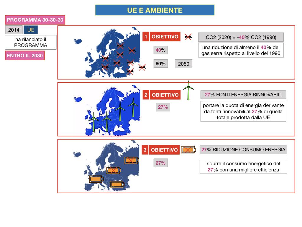 5. L'UNIONE EUROPEA E L'AMBIENTE_SIMULAZIONE.055