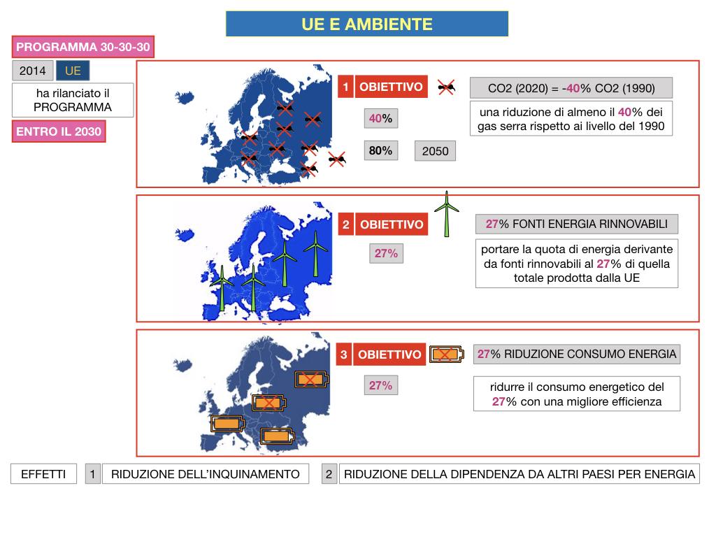 5. L'UNIONE EUROPEA E L'AMBIENTE_SIMULAZIONE.057