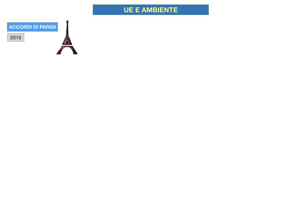5. L'UNIONE EUROPEA E L'AMBIENTE_SIMULAZIONE.058