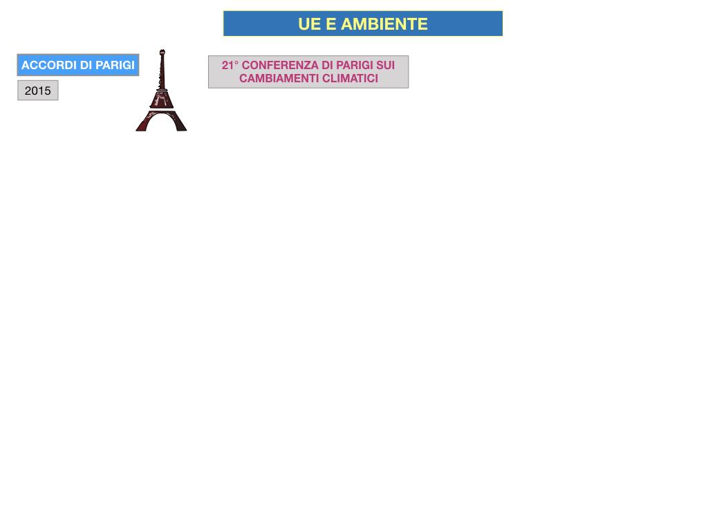 5. L'UNIONE EUROPEA E L'AMBIENTE_SIMULAZIONE.059