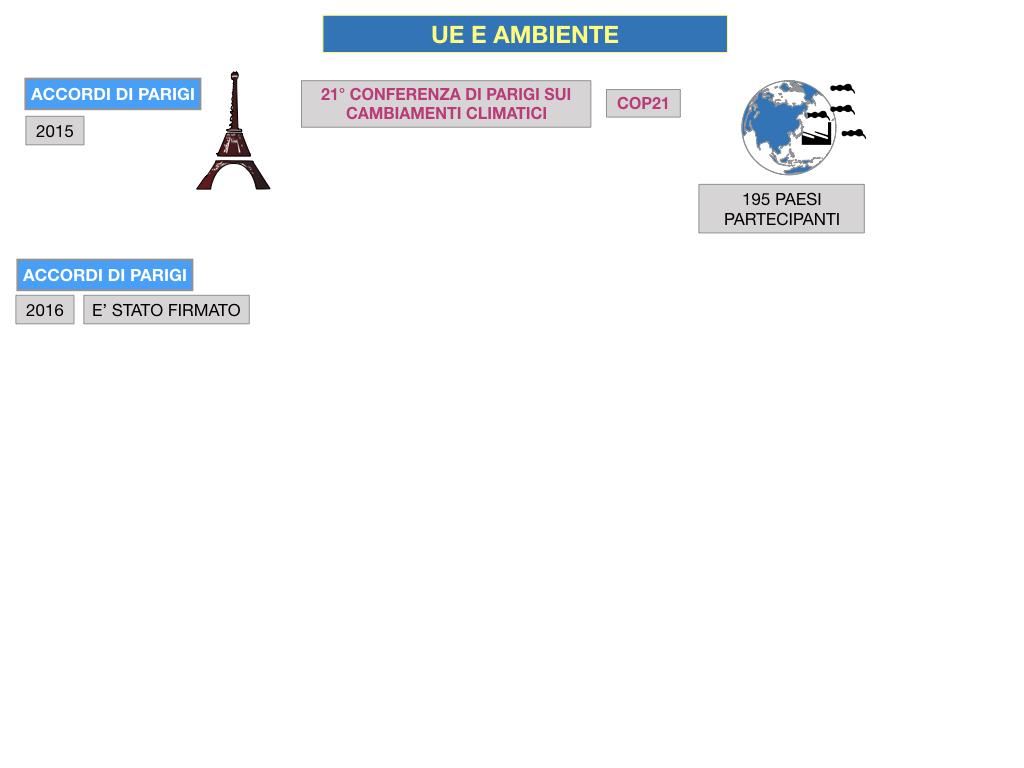 5. L'UNIONE EUROPEA E L'AMBIENTE_SIMULAZIONE.062