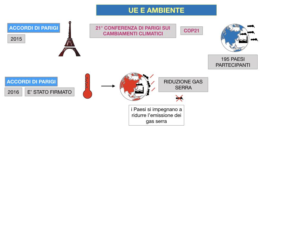 5. L'UNIONE EUROPEA E L'AMBIENTE_SIMULAZIONE.063