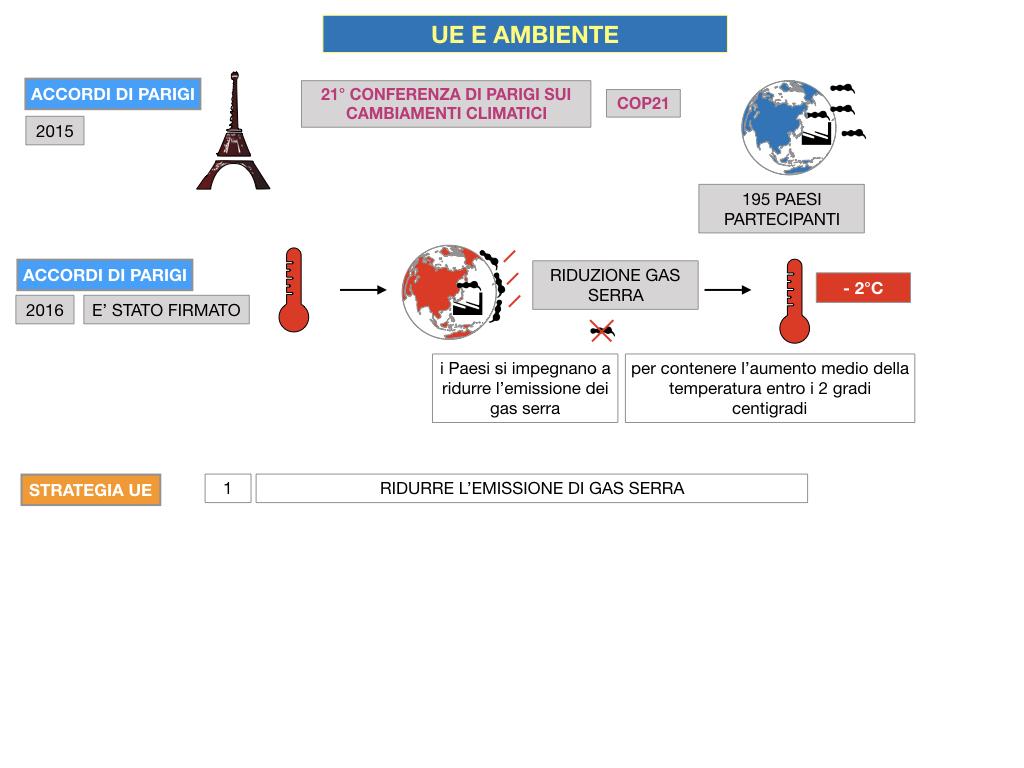 5. L'UNIONE EUROPEA E L'AMBIENTE_SIMULAZIONE.065