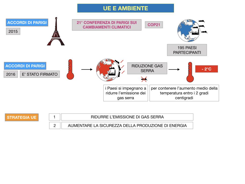 5. L'UNIONE EUROPEA E L'AMBIENTE_SIMULAZIONE.066