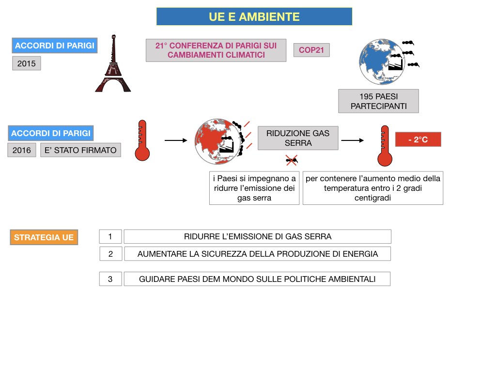 5. L'UNIONE EUROPEA E L'AMBIENTE_SIMULAZIONE.068