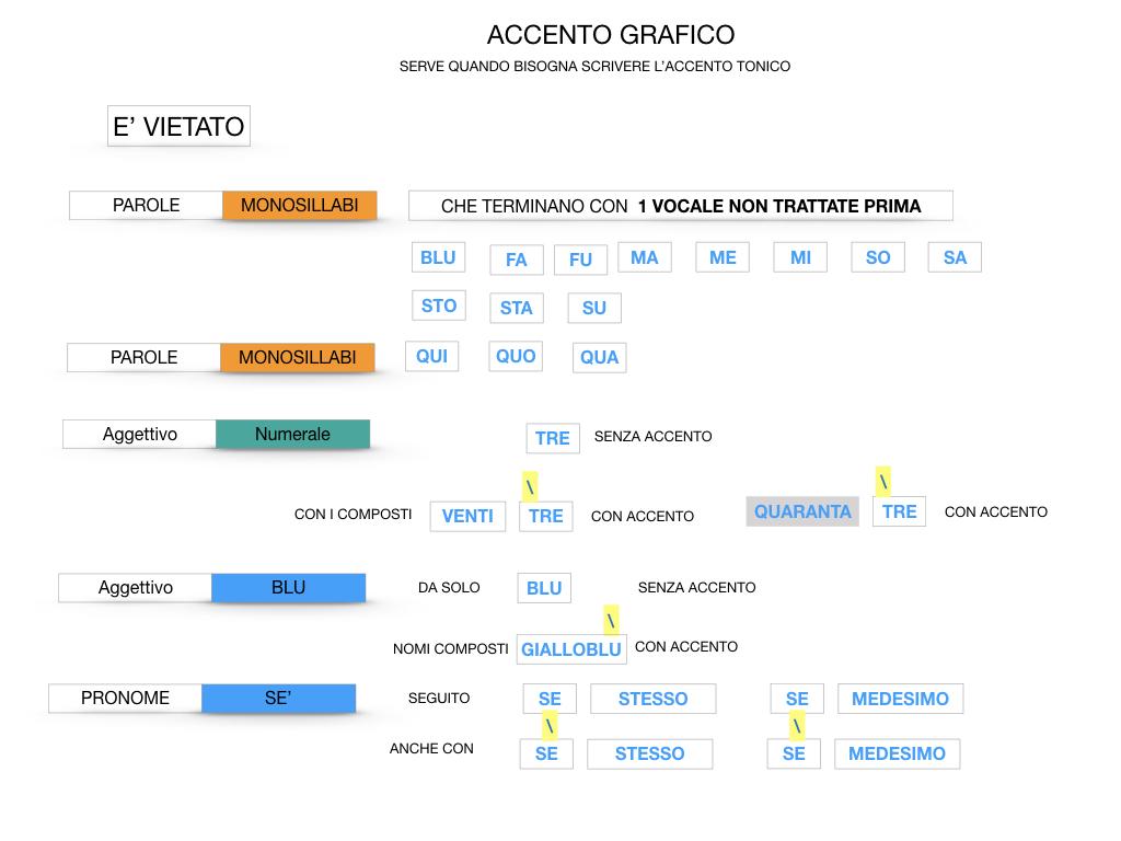 ACCENTO_CARTACEO.008