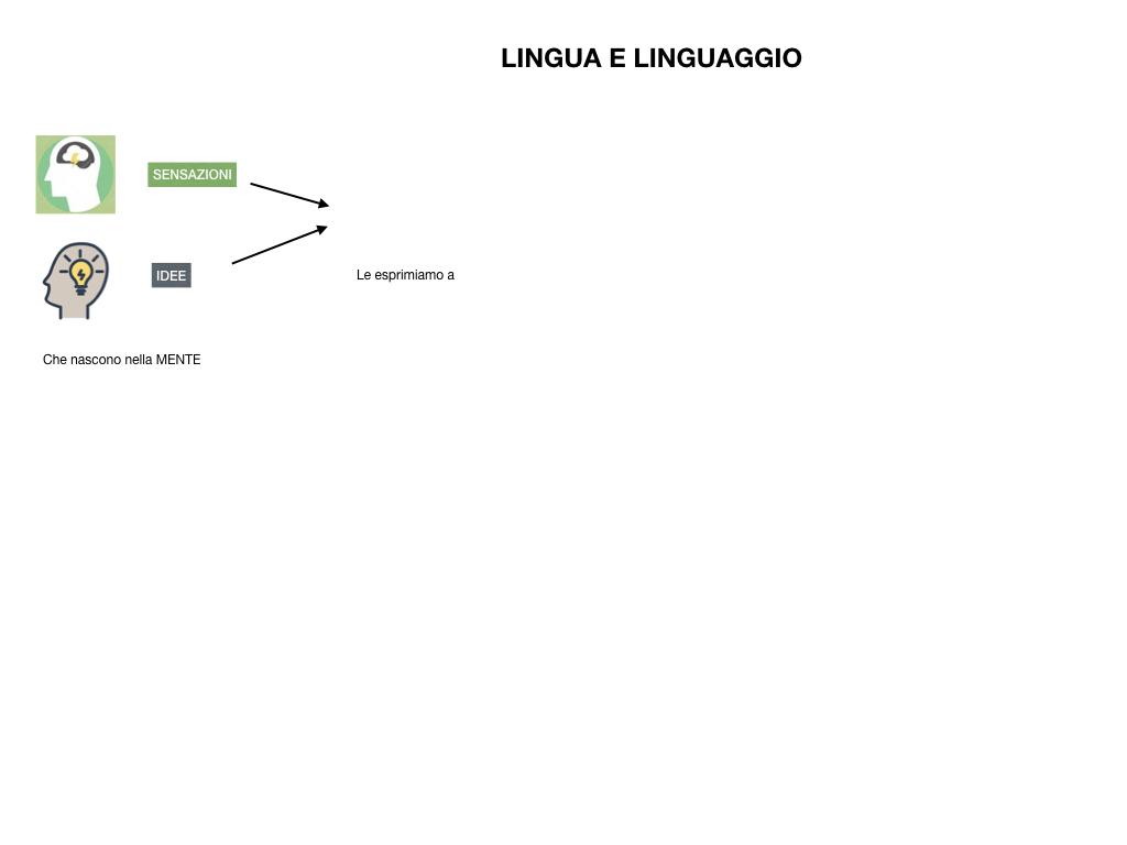 ANALISI LOGICA_1MEDIA_LEZ.1_SIMULAZIONE.005