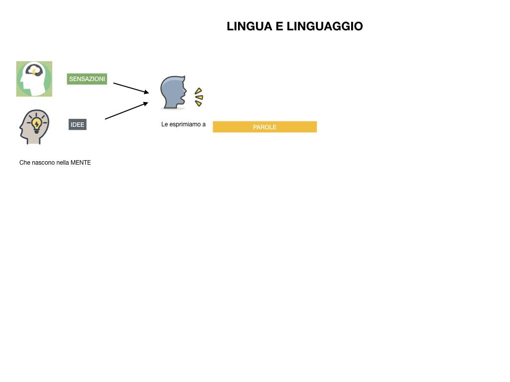 ANALISI LOGICA_1MEDIA_LEZ.1_SIMULAZIONE.006