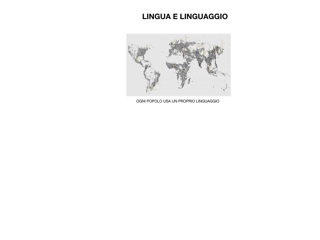 ANALISI LOGICA_1MEDIA_LEZ.1_SIMULAZIONE.019