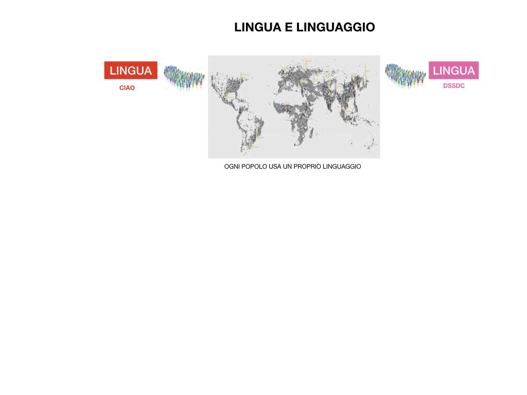 ANALISI LOGICA_1MEDIA_LEZ.1_SIMULAZIONE.020
