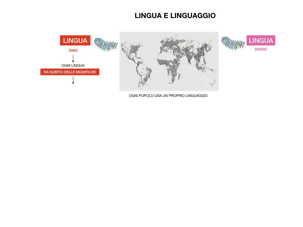 ANALISI LOGICA_1MEDIA_LEZ.1_SIMULAZIONE.021