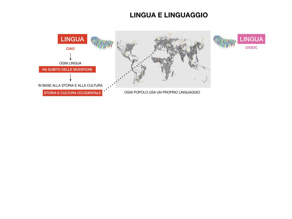 ANALISI LOGICA_1MEDIA_LEZ.1_SIMULAZIONE.022