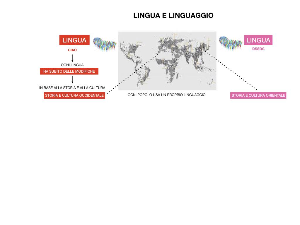 ANALISI LOGICA_1MEDIA_LEZ.1_SIMULAZIONE.023