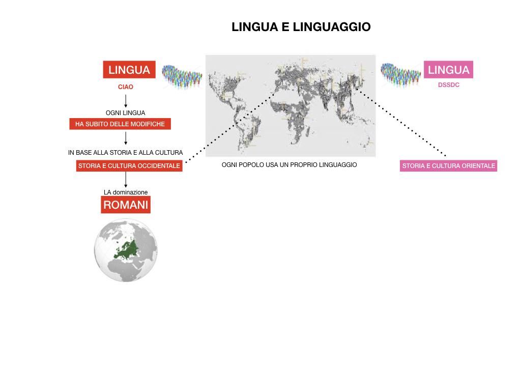 ANALISI LOGICA_1MEDIA_LEZ.1_SIMULAZIONE.024