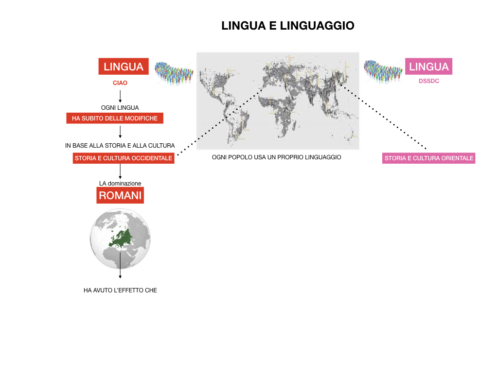 ANALISI LOGICA_1MEDIA_LEZ.1_SIMULAZIONE.025