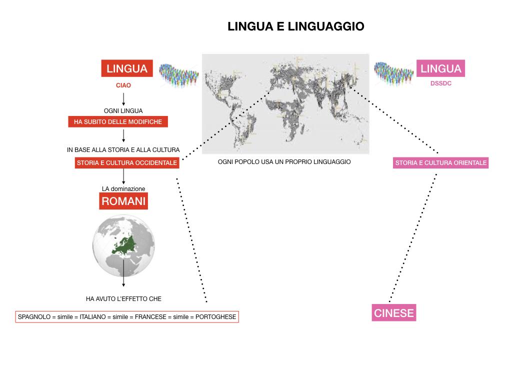 ANALISI LOGICA_1MEDIA_LEZ.1_SIMULAZIONE.027