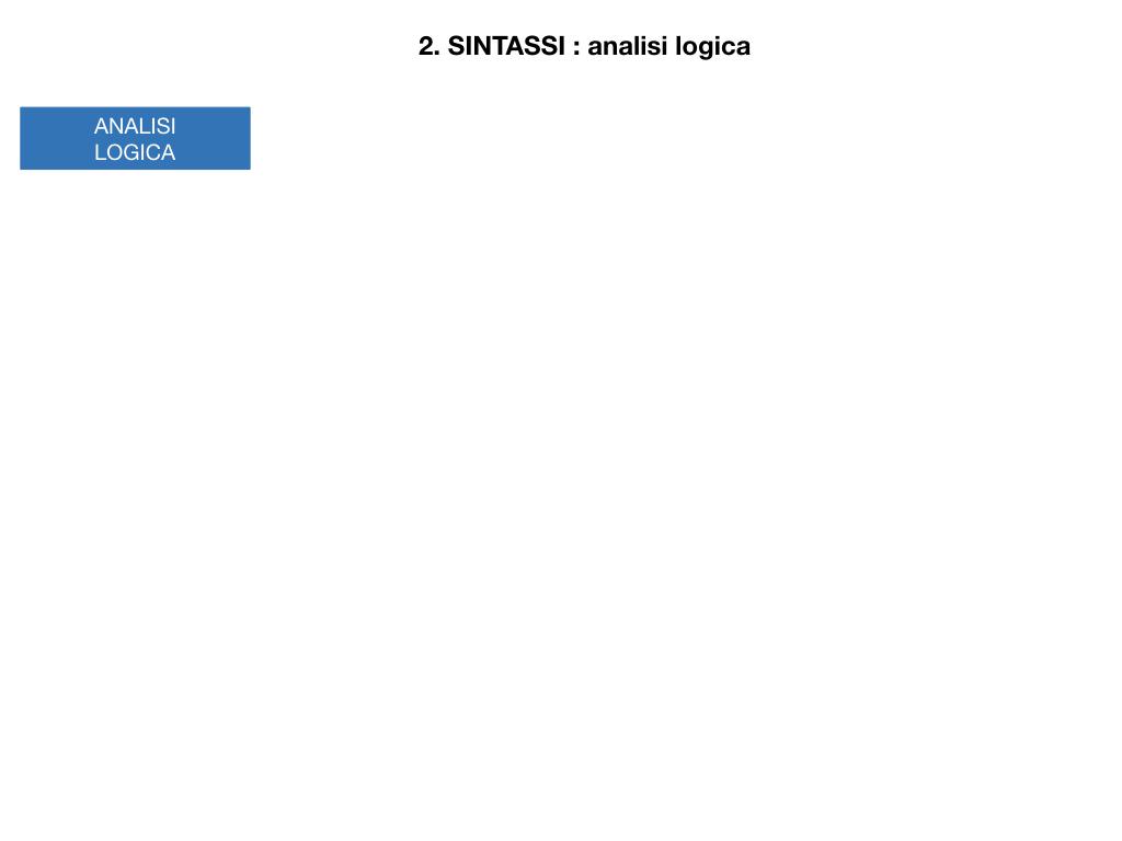 ANALISI LOGICA_1MEDIA_LEZ.1_SIMULAZIONE.097