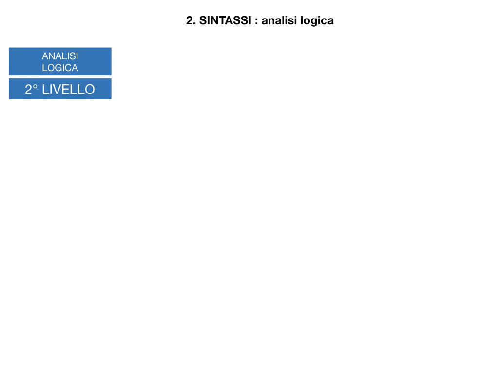 ANALISI LOGICA_1MEDIA_LEZ.1_SIMULAZIONE.098