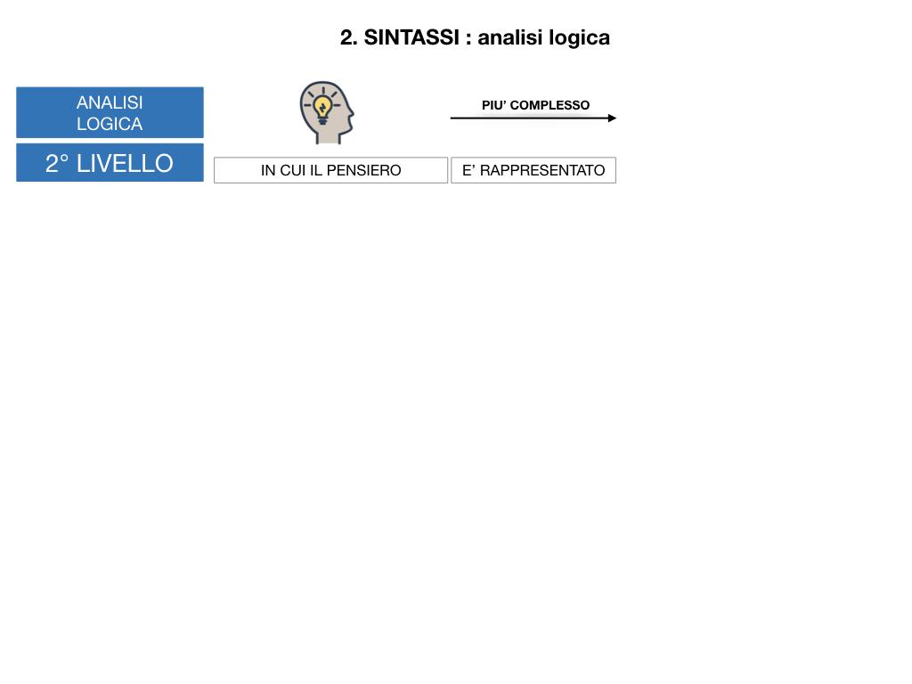 ANALISI LOGICA_1MEDIA_LEZ.1_SIMULAZIONE.100