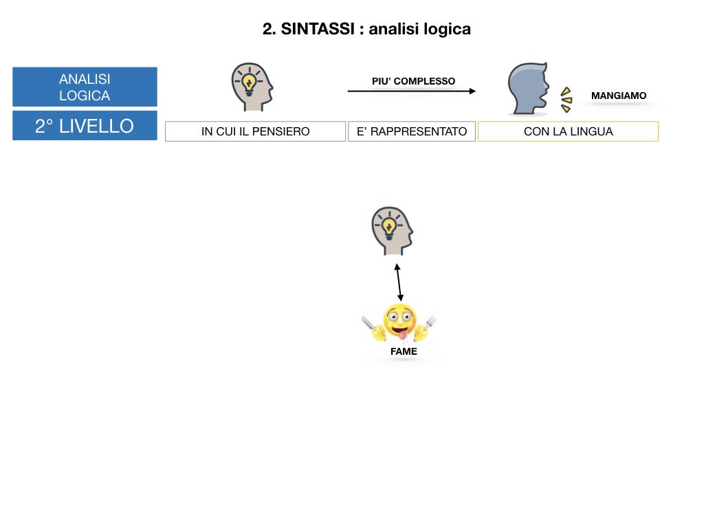 ANALISI LOGICA_1MEDIA_LEZ.1_SIMULAZIONE.102