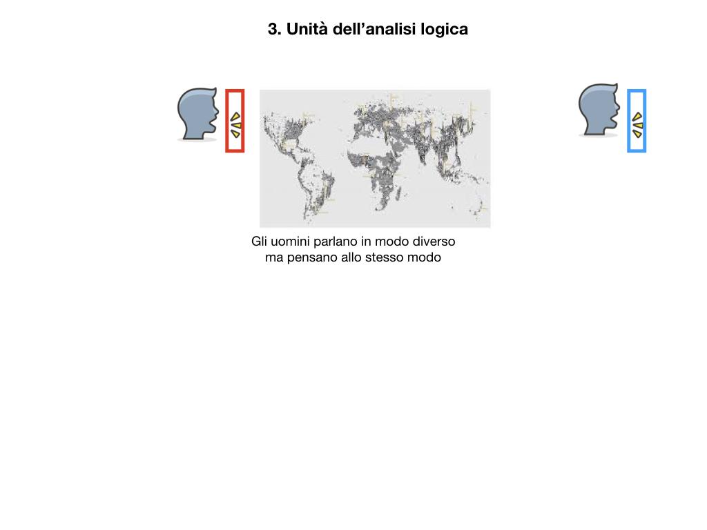 ANALISI LOGICA_1MEDIA_LEZ.4_SIMULAZIONE.012